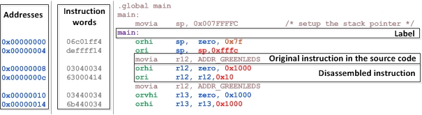 Lab 1: Part II - Introduction to DE2 and Nios II Assembly